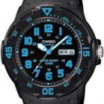 WatchShop – cu şi despre ceasuri