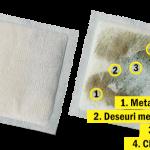 Efecte secundare ale plasturilor pentru slǎbit