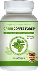Green Coffe Forte – prospect si pareri personale