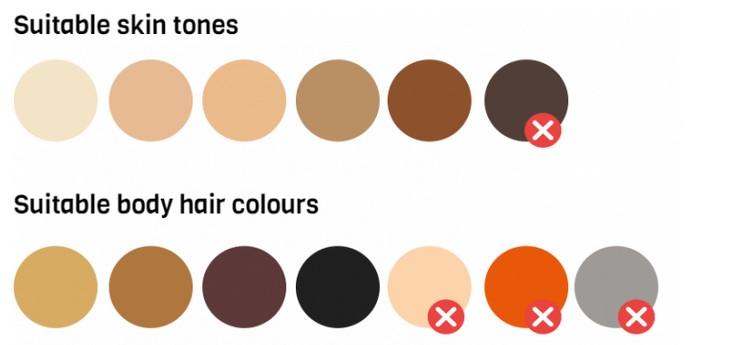 tipuri de piele pentru Philips Lumea BRI953