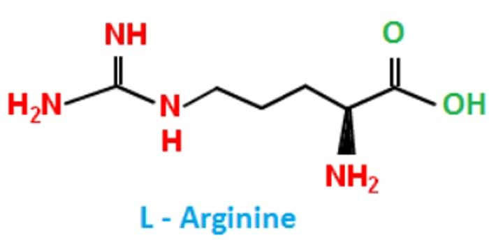 Extract-L-arginina in Libido Drive